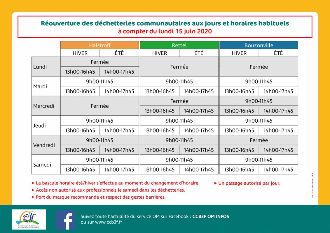 Affiche dechetteries communautaires reouverture saux jours habituels 15 06 2020